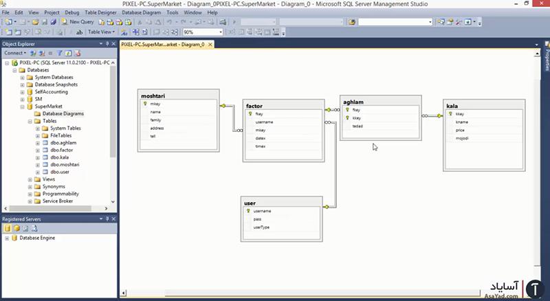 تحلیل و طراحی کامل پایگاه داده فروشگاه